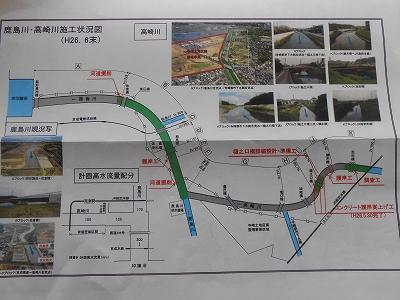 高崎川改修1
