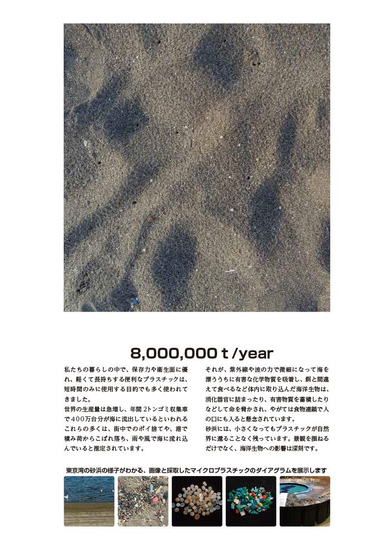 「東京湾のマイクロプラスチック 各地の砂浜は今」8月8日(木)〜10日(土)きぼーるにて開催