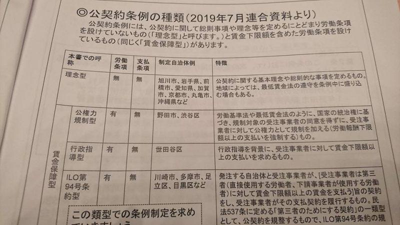 連合千葉公契約条例推進シンポジウム