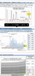 新型コロナ感染症対策本部会議・一都三県知事の共同メッセージ