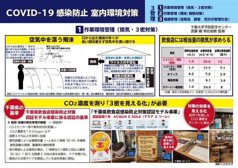 COVID-19 感染防止 室内環境対策